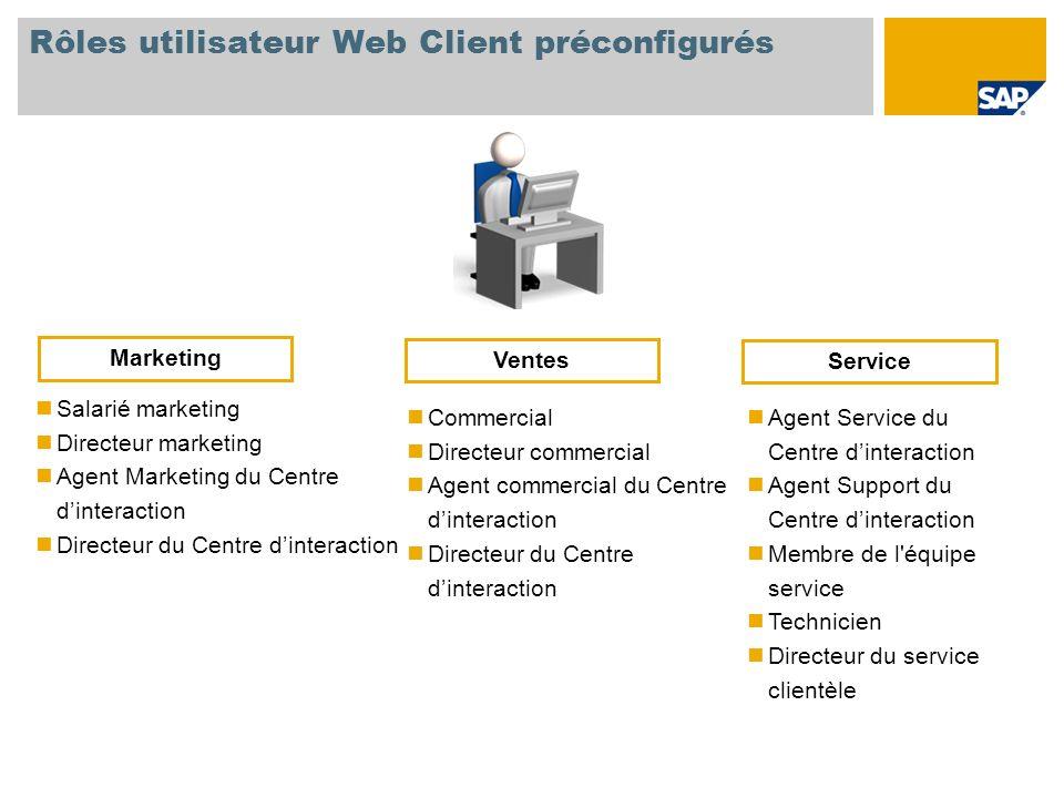 Rôles utilisateur Web Client préconfigurés
