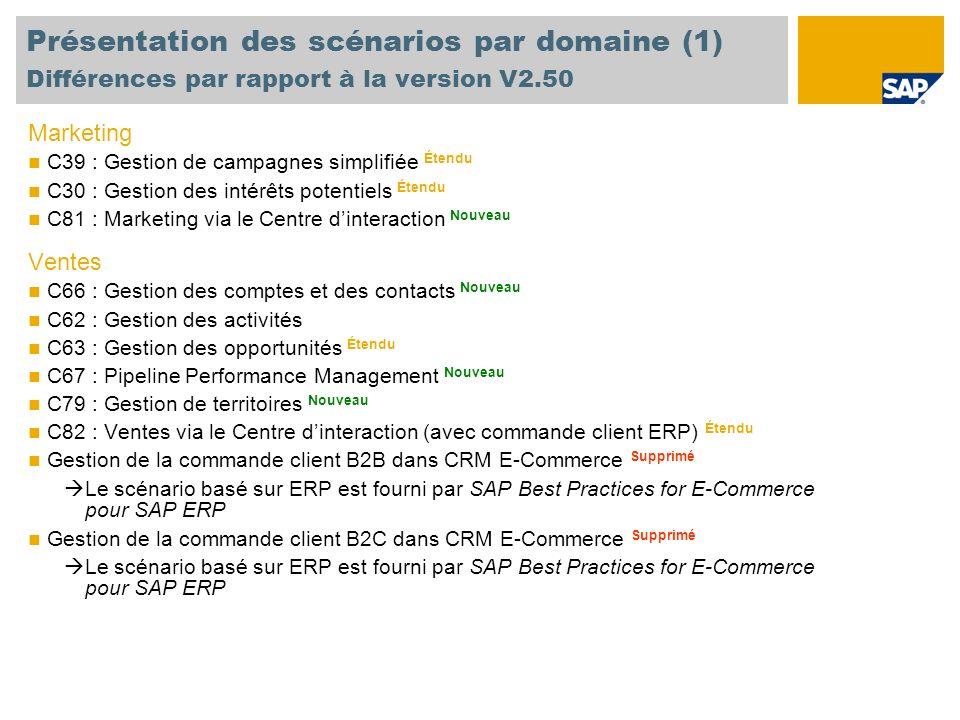 Présentation des scénarios par domaine (1) Différences par rapport à la version V2.50