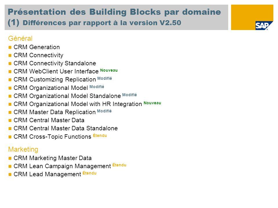 Présentation des Building Blocks par domaine (1) Différences par rapport à la version V2.50