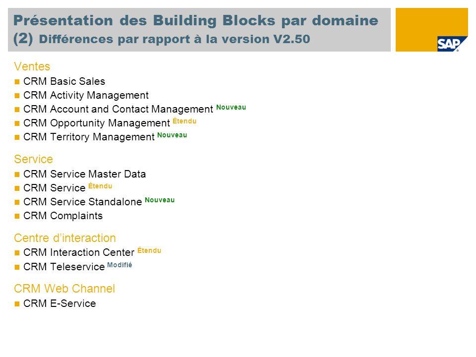 Présentation des Building Blocks par domaine (2) Différences par rapport à la version V2.50