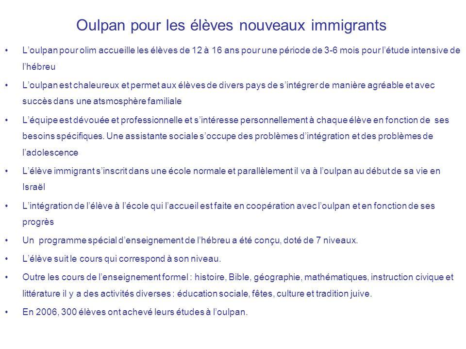 Oulpan pour les élèves nouveaux immigrants