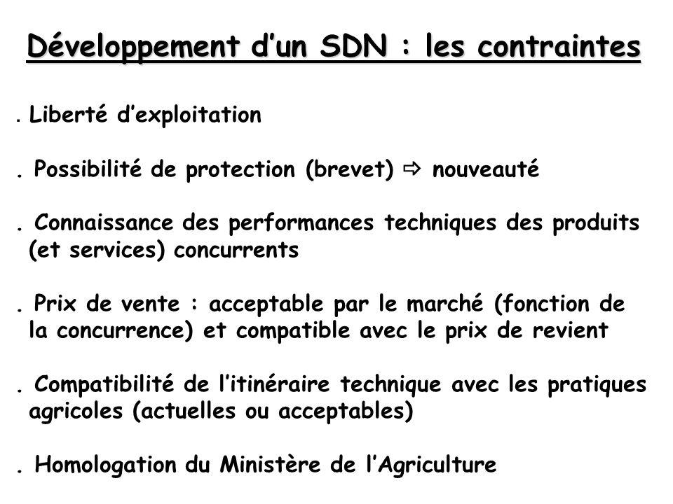 Développement d'un SDN : les contraintes