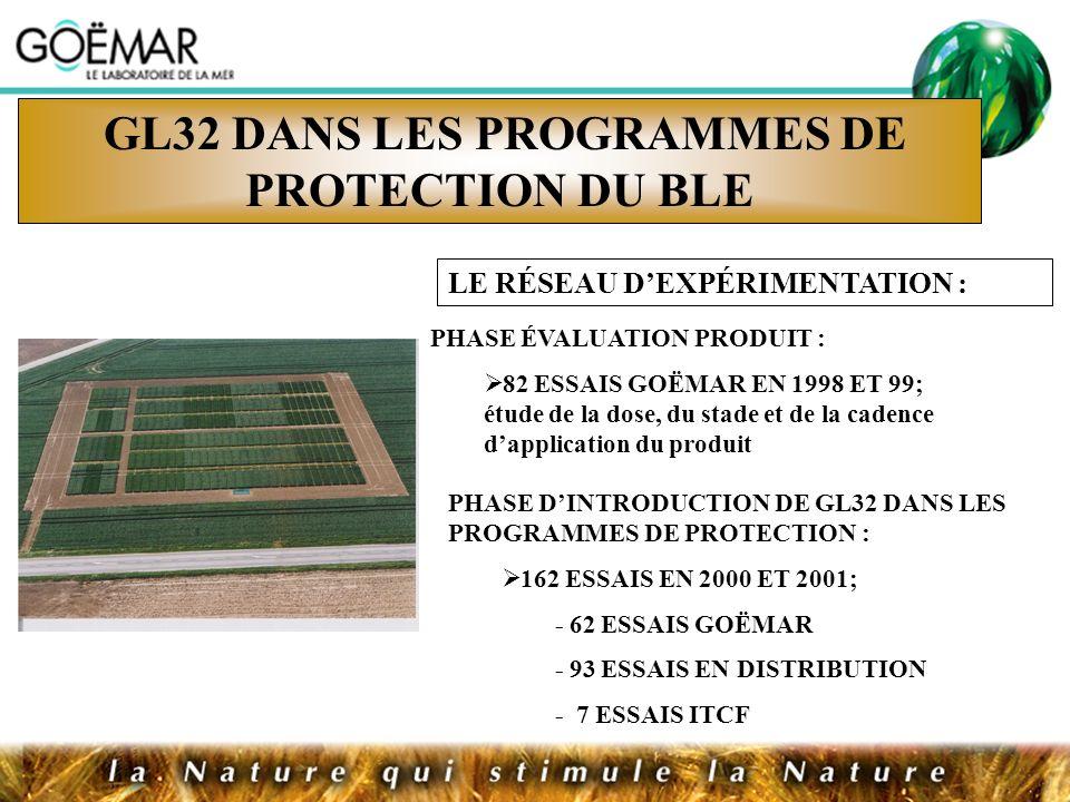 GL32 DANS LES PROGRAMMES DE PROTECTION DU BLE