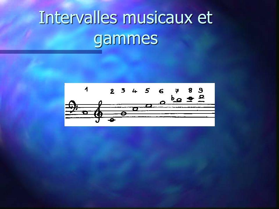 Intervalles musicaux et gammes