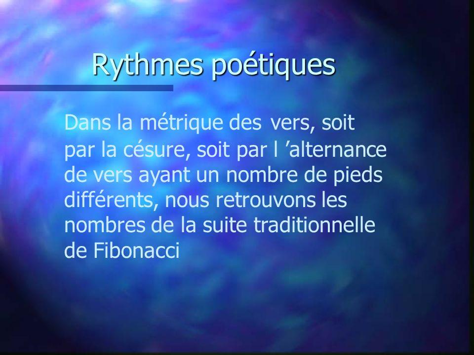 Rythmes poétiques