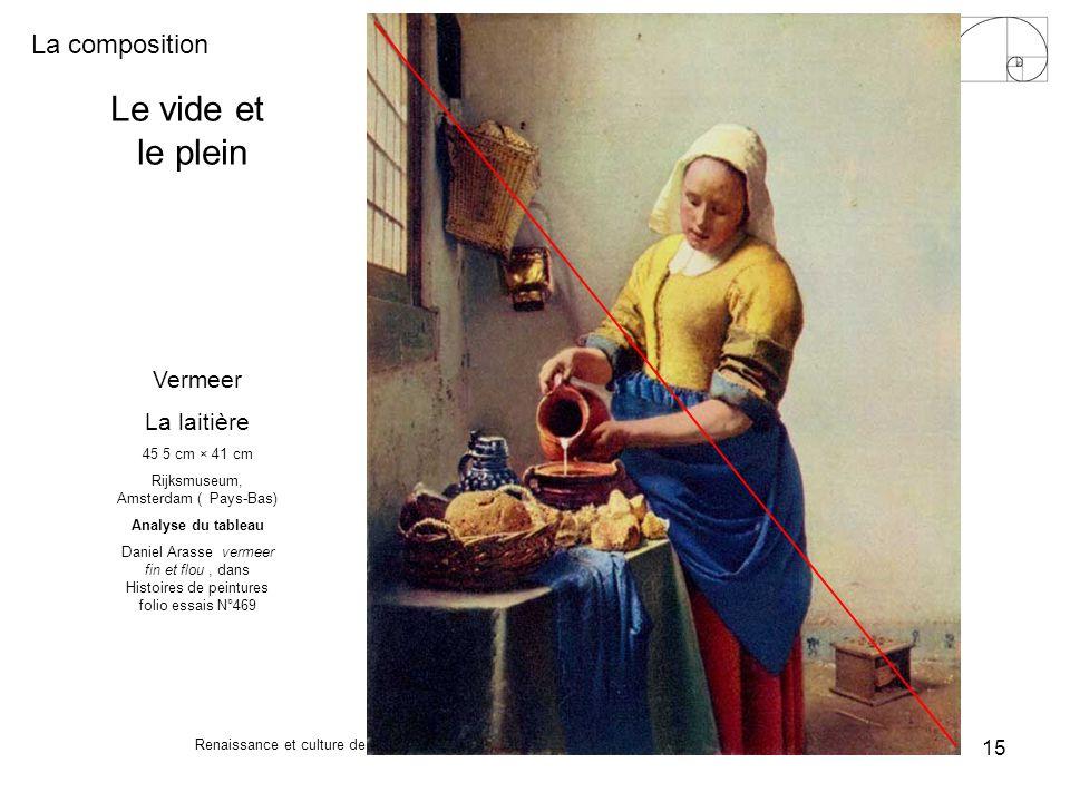 Le vide et le plein Vermeer La laitière 45 5 cm × 41 cm