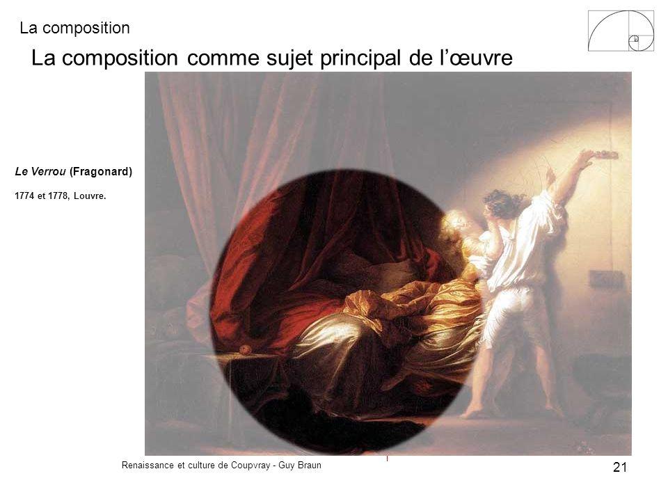La composition comme sujet principal de l'œuvre