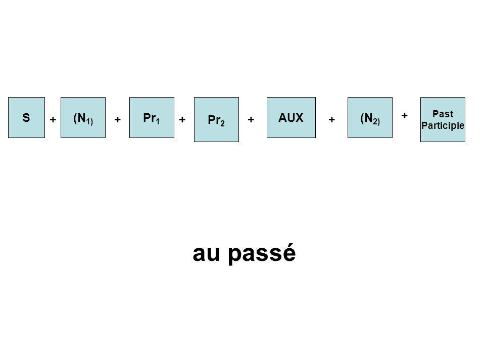 S (N1) Pr1 Pr2 AUX (N2) Past Participle + + + + + + au passé