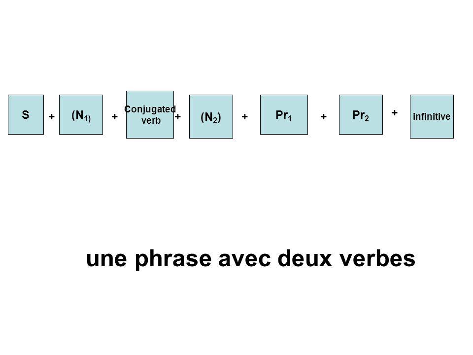 une phrase avec deux verbes