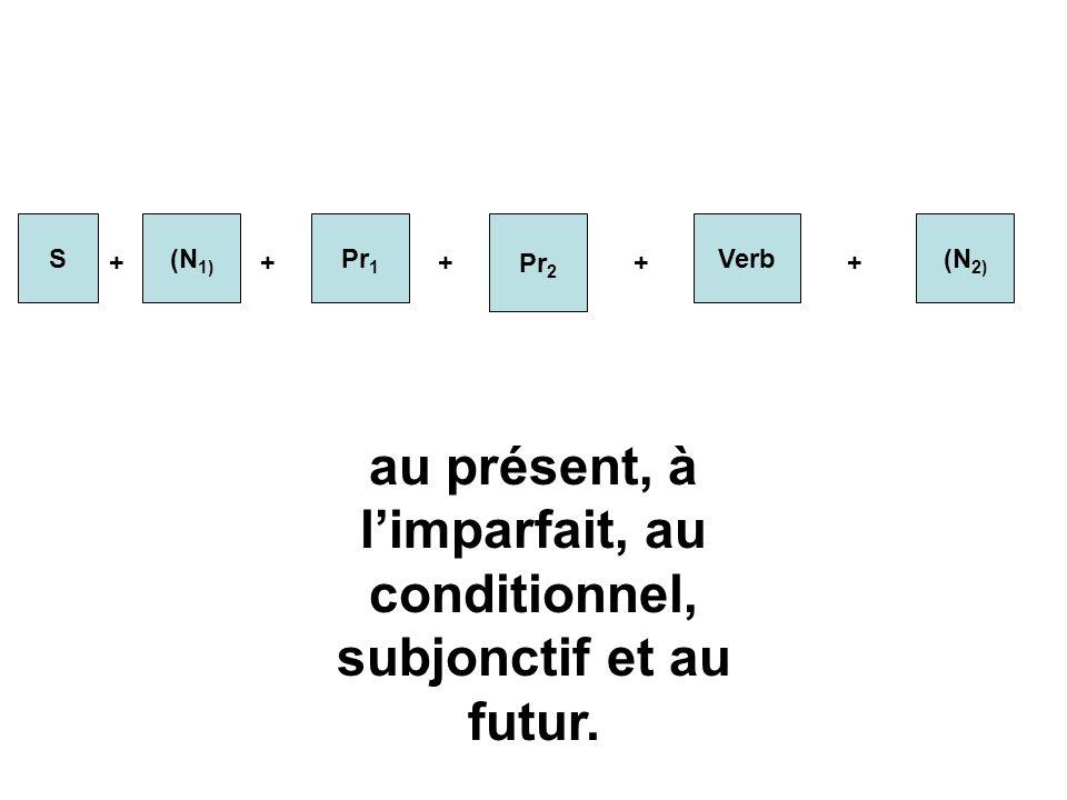 au présent, à l'imparfait, au conditionnel, subjonctif et au futur.
