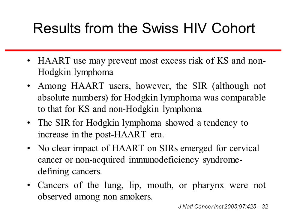 Results from the Swiss HIV Cohort