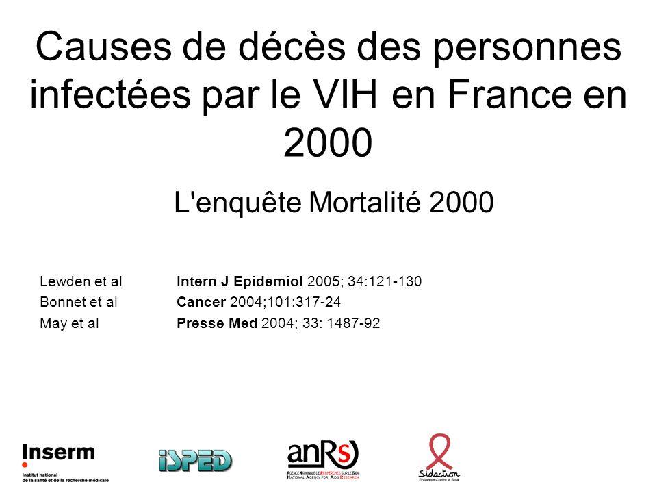 Causes de décès des personnes infectées par le VIH en France en 2000
