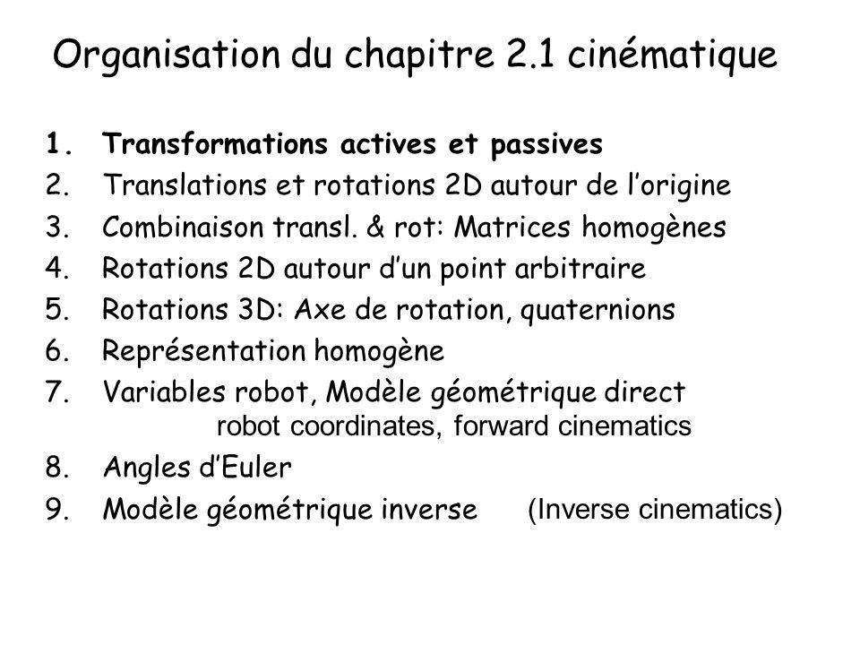 Organisation du chapitre 2.1 cinématique