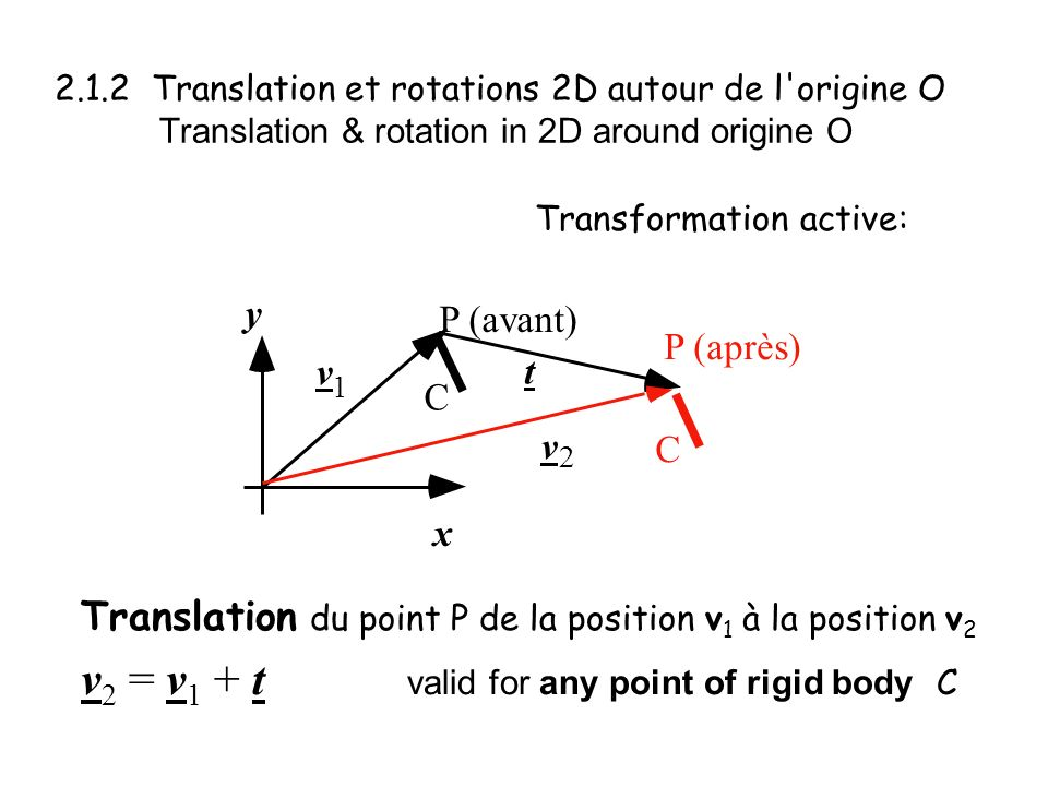 v2 = v1 + t valid for any point of rigid body C
