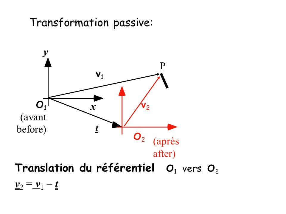 Transformation passive: