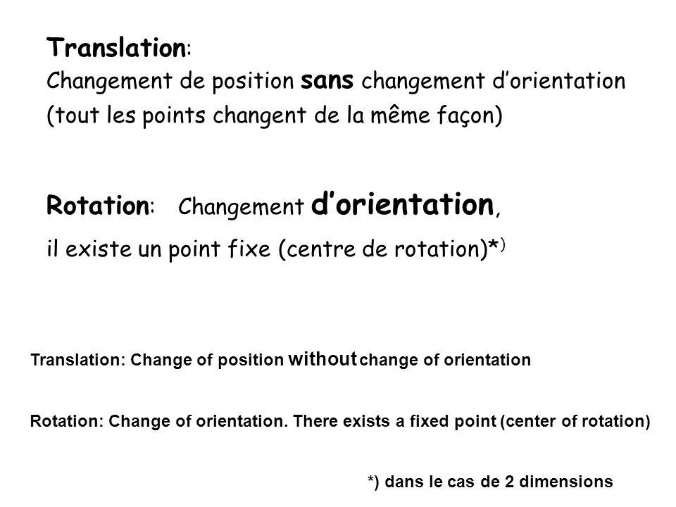 Translation: Changement de position sans changement d'orientation
