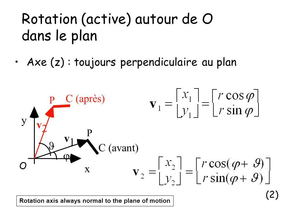 Rotation (active) autour de O dans le plan