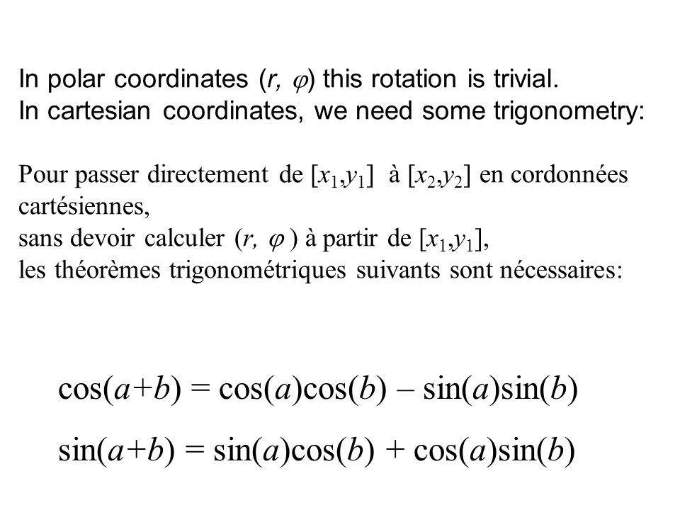 cos(a+b) = cos(a)cos(b) – sin(a)sin(b)
