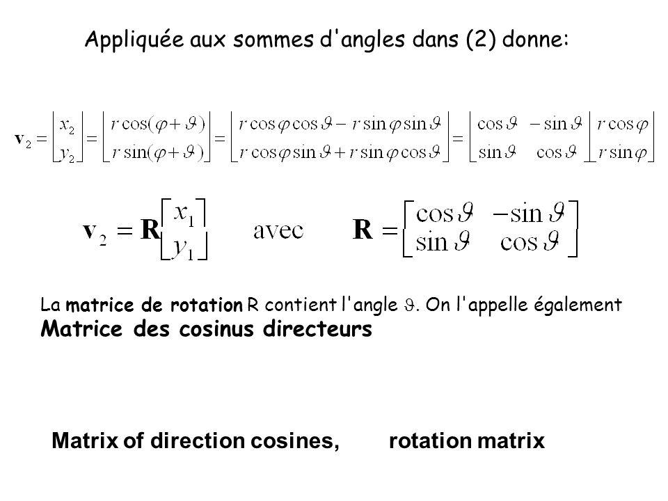 Appliquée aux sommes d angles dans (2) donne:
