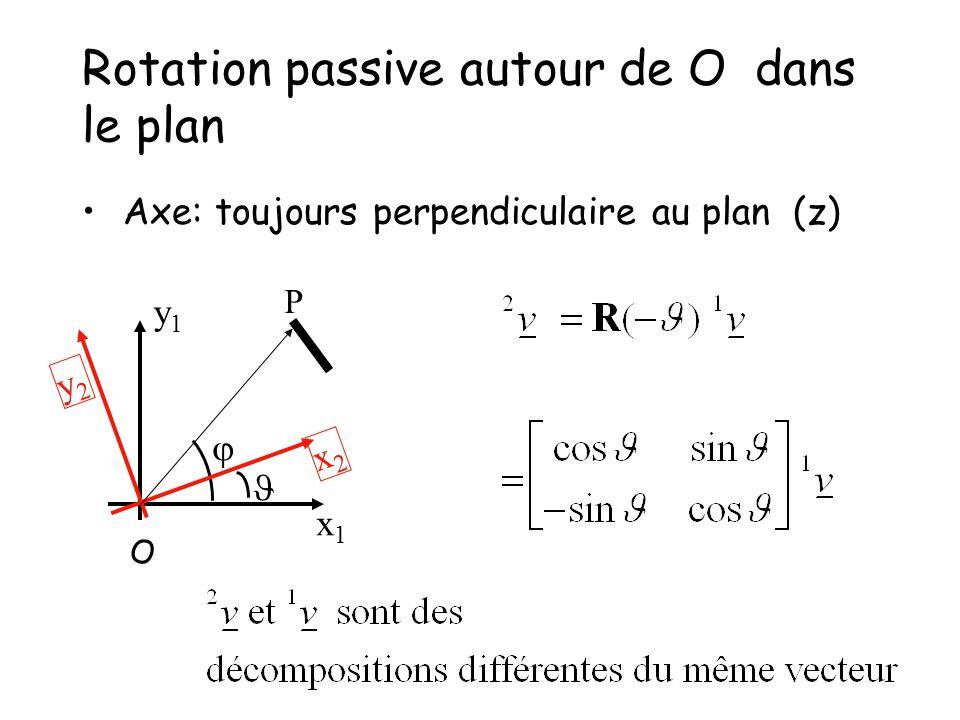 Rotation passive autour de O dans le plan