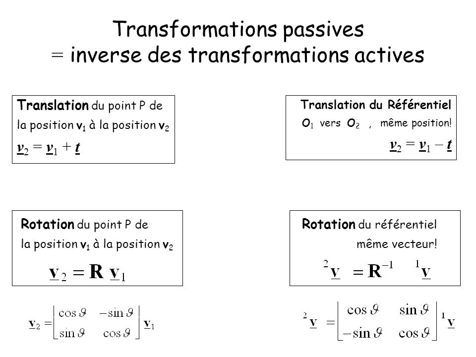 Transformations passives = inverse des transformations actives