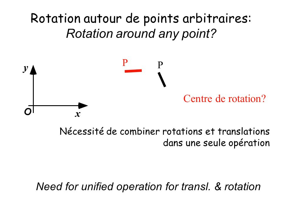 Rotation autour de points arbitraires: Rotation around any point