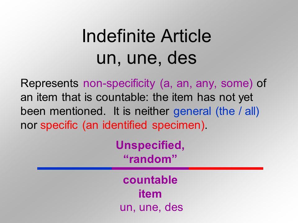 Indefinite Article un, une, des