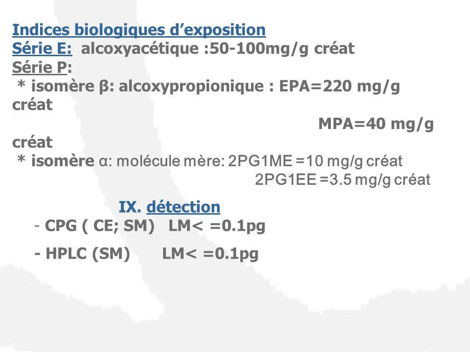 Indices biologiques d'exposition