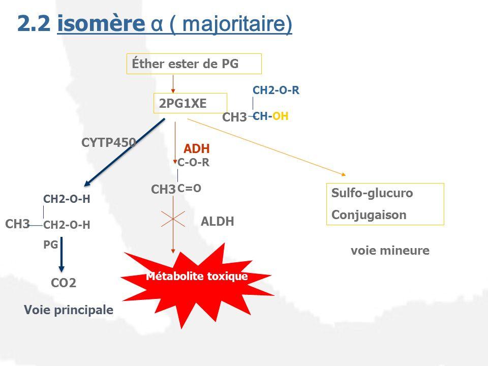 2.2 isomère α ( majoritaire)