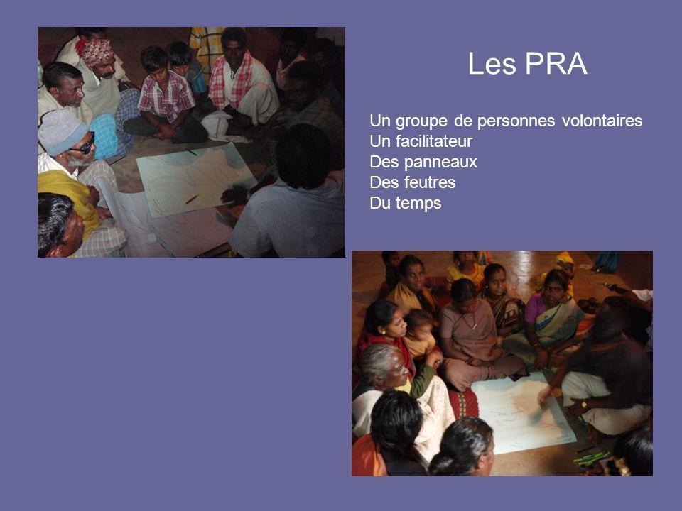 Les PRA Un groupe de personnes volontaires Un facilitateur