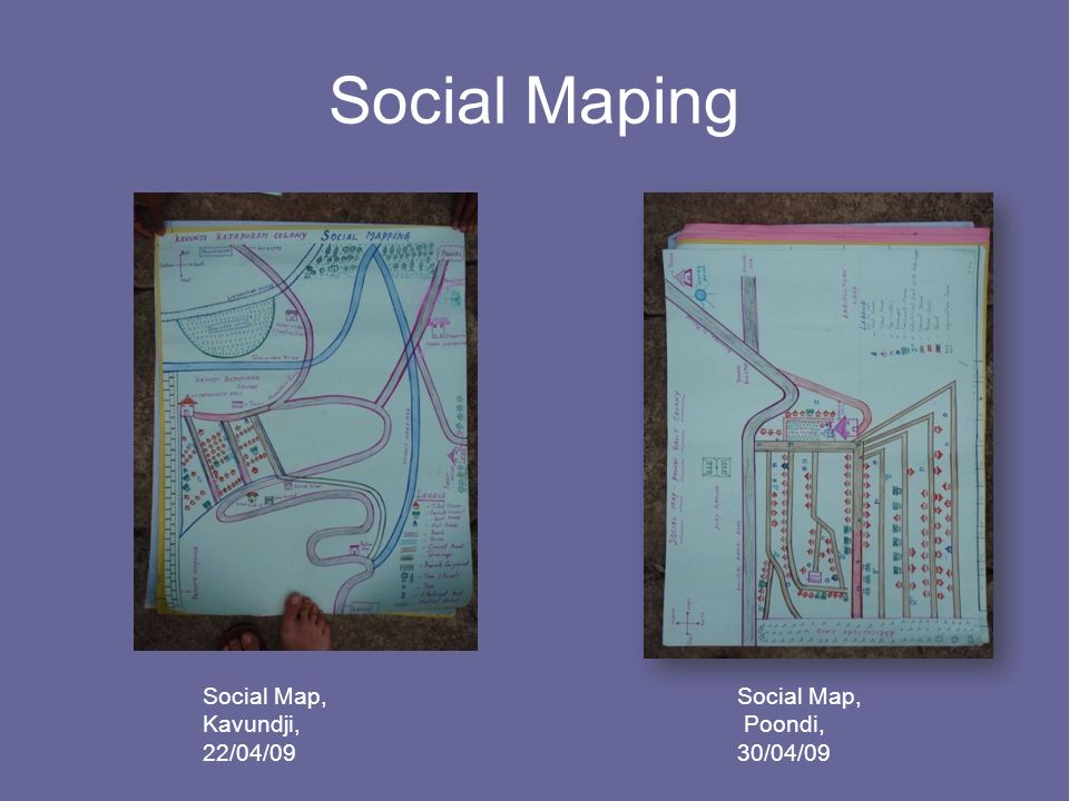 Social Maping Social Map, Kavundji, 22/04/09 Social Map,