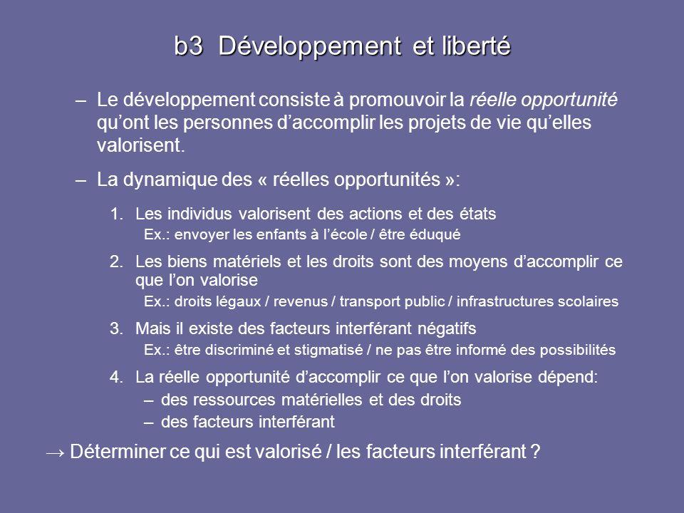 b3 Développement et liberté