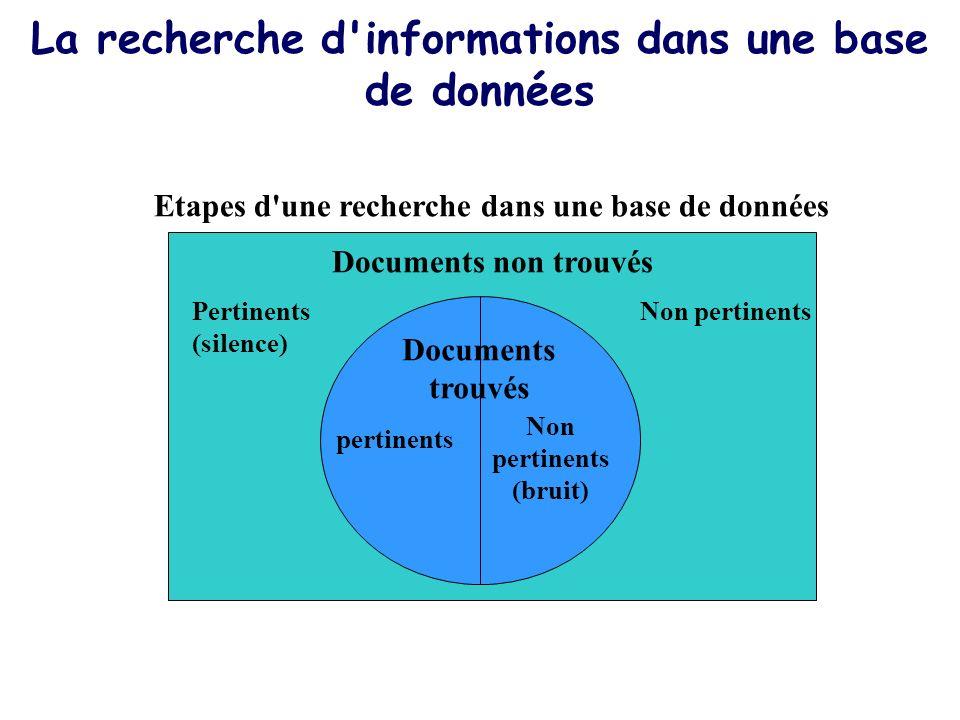 La recherche d informations dans une base de données