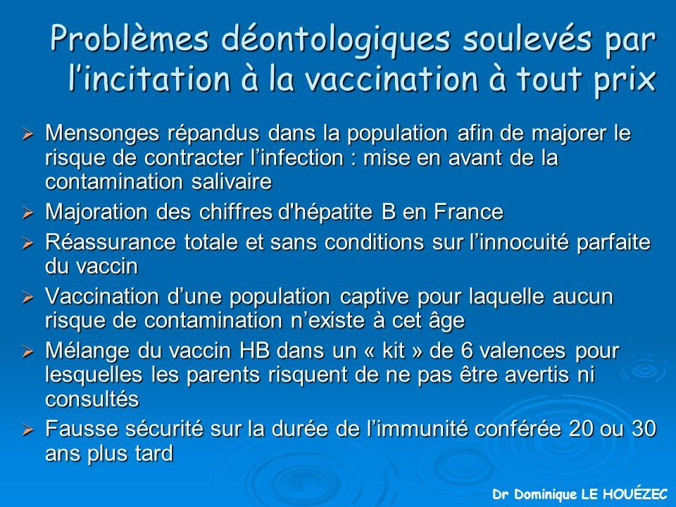 Problèmes déontologiques soulevés par l'incitation à la vaccination à tout prix