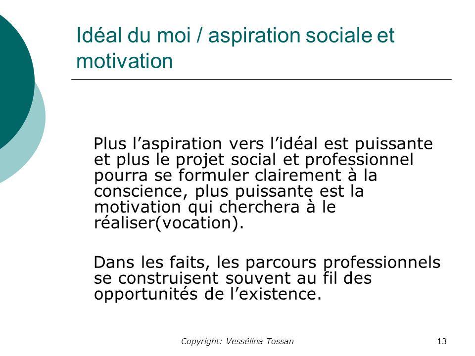 Idéal du moi / aspiration sociale et motivation