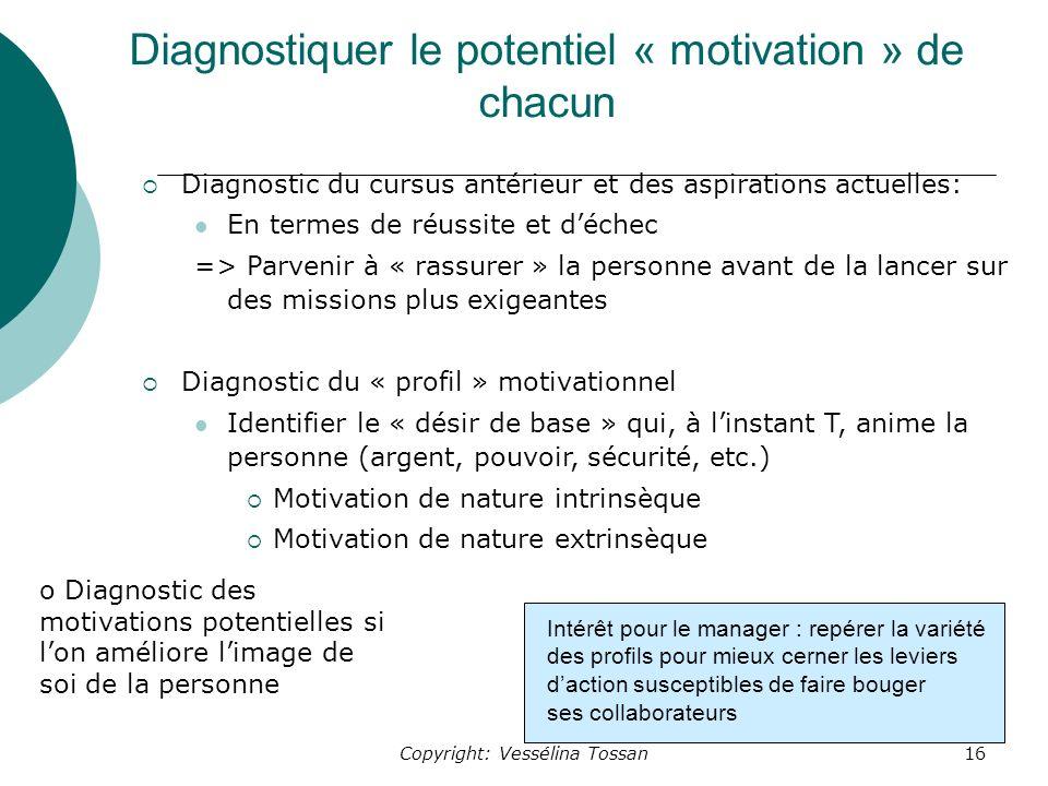 Diagnostiquer le potentiel « motivation » de chacun