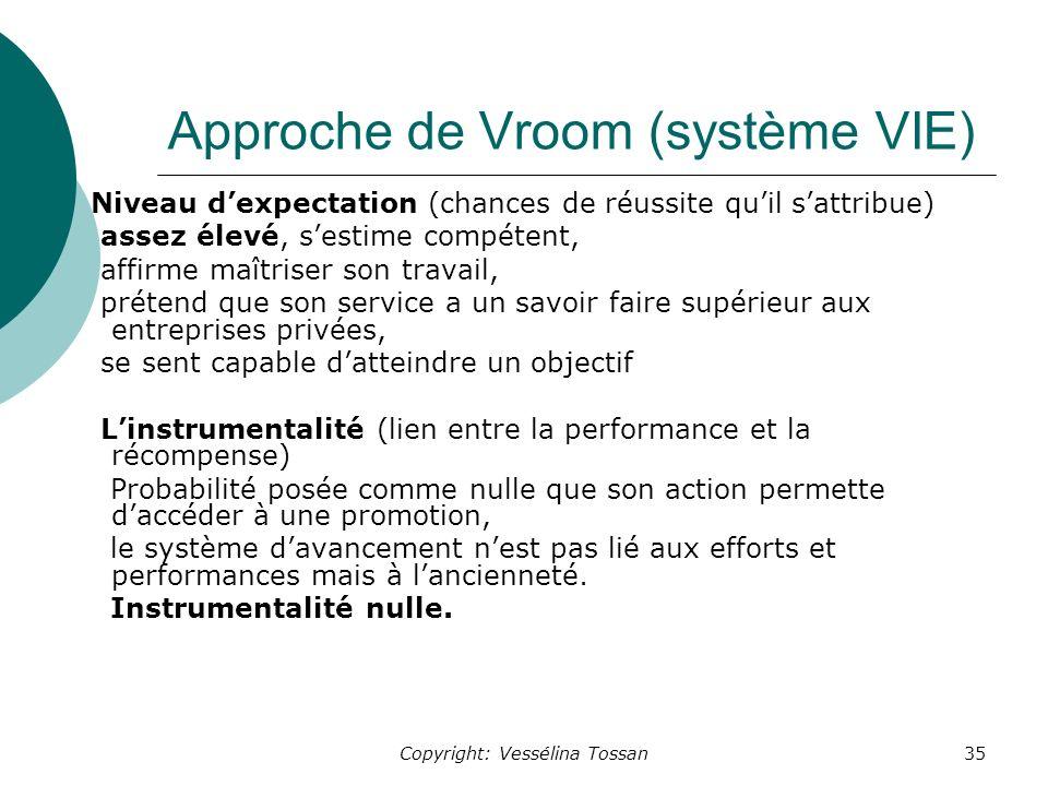 Approche de Vroom (système VIE)