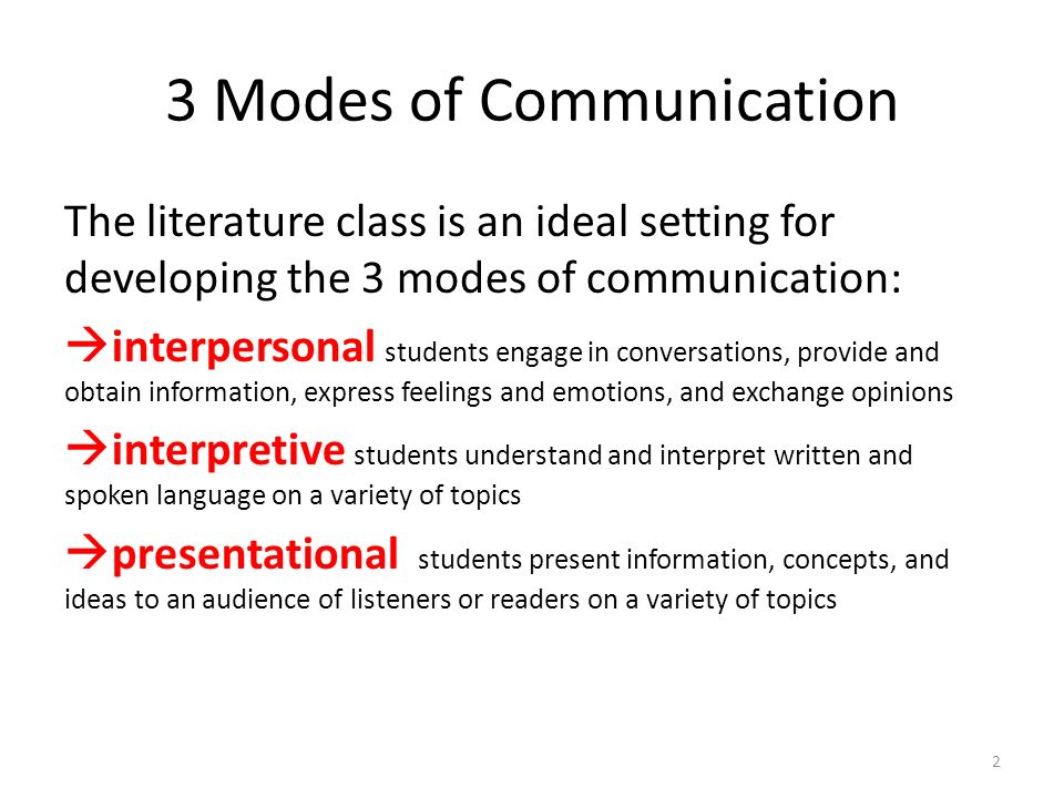 3 Modes of Communication