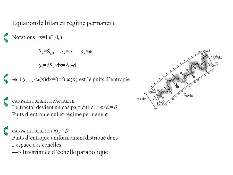 Equation de bilan en régime permanent