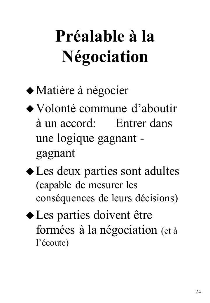 Préalable à la Négociation