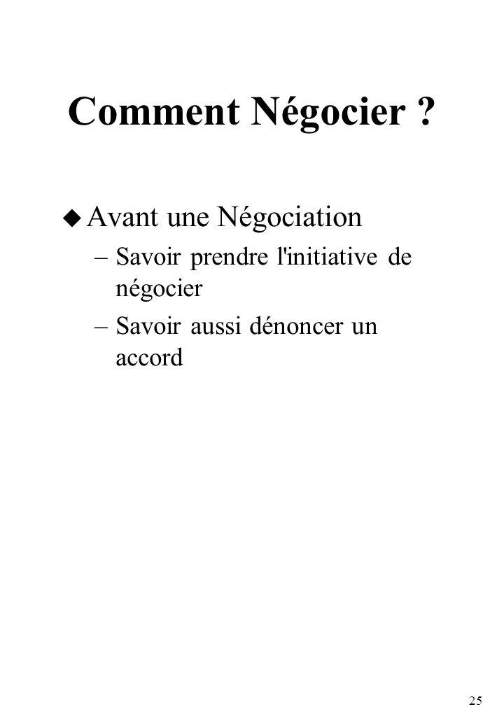Comment Négocier Avant une Négociation