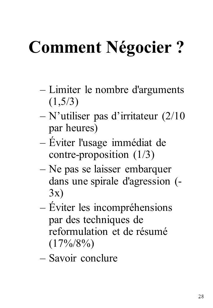 Comment Négocier Limiter le nombre d arguments (1,5/3)