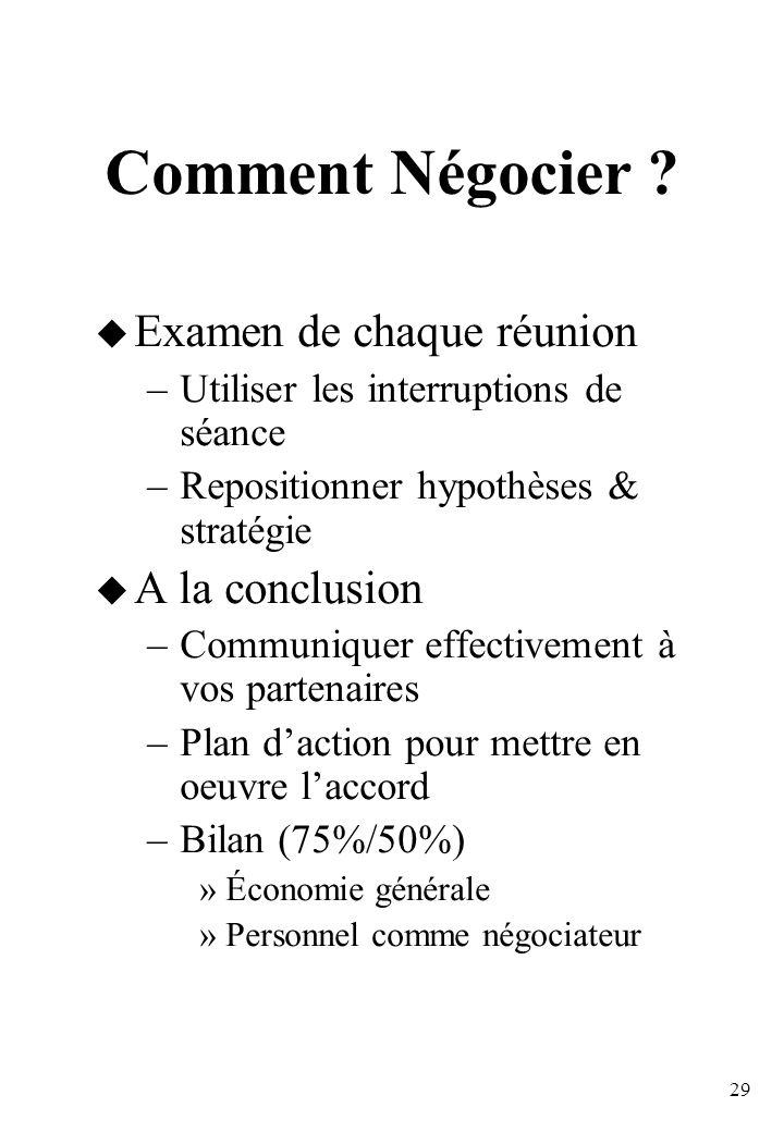 Comment Négocier Examen de chaque réunion A la conclusion