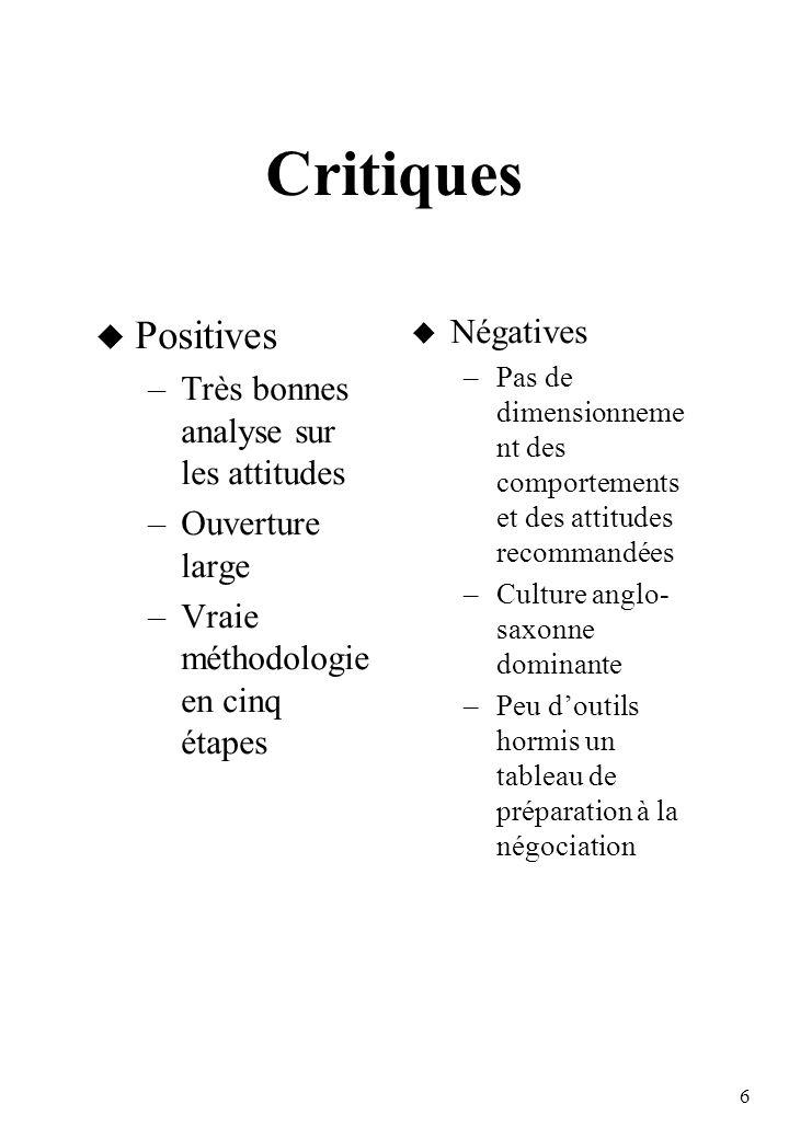 Critiques Positives Négatives Très bonnes analyse sur les attitudes