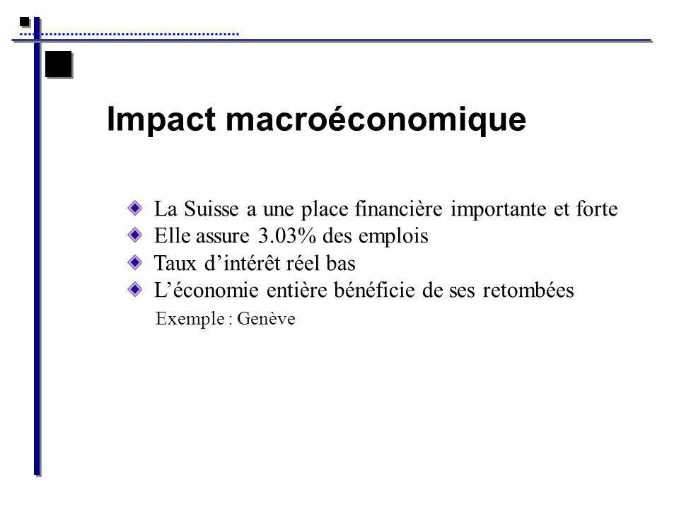 Impact macroéconomique