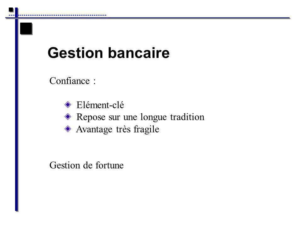 Gestion bancaire Confiance : Elément-clé