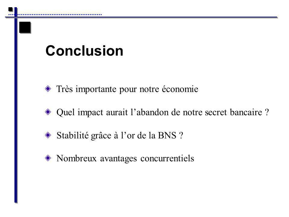 Conclusion Très importante pour notre économie