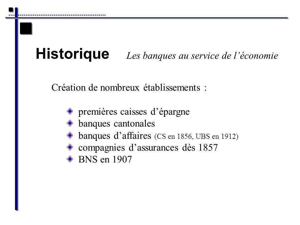 Historique Les banques au service de l'économie