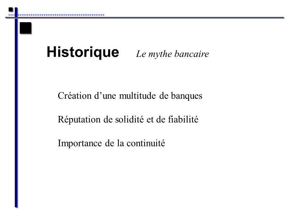 Historique Le mythe bancaire