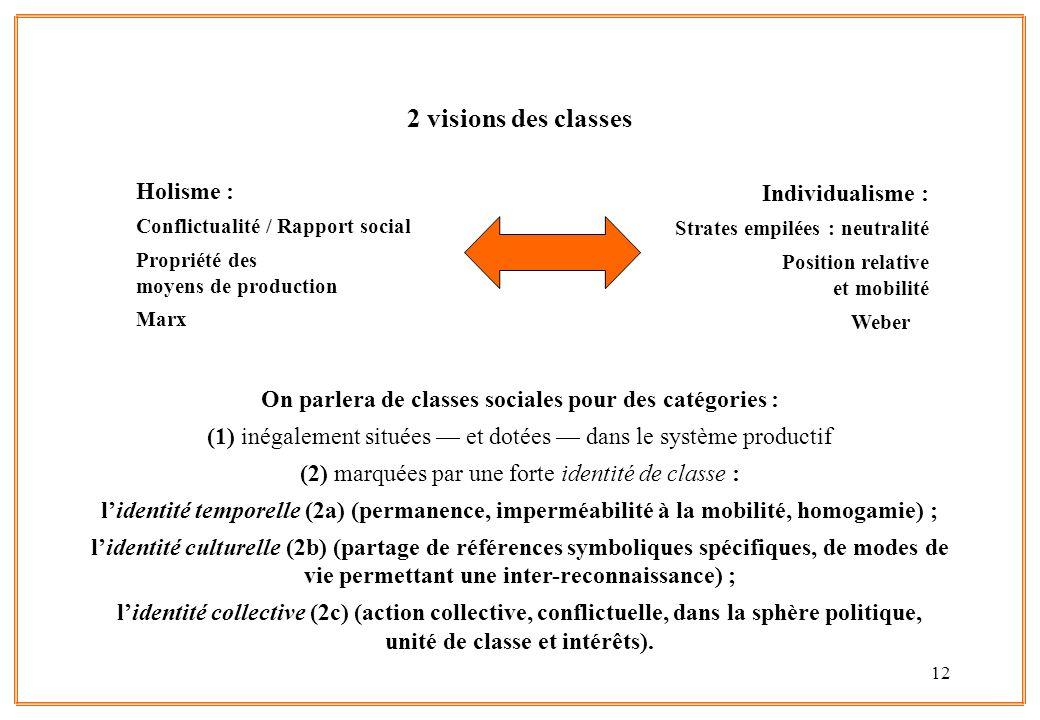 On parlera de classes sociales pour des catégories :